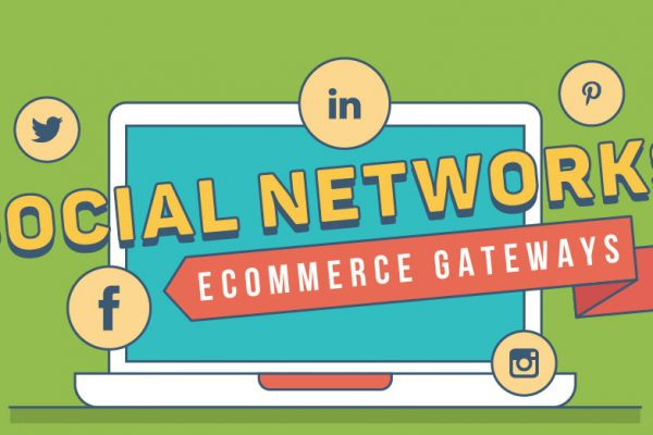Social Network and Ecommerce